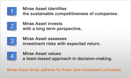 Mirae Asset identifies the sustainable competitiveness of companies. Mirae Asset invests with a long term perspective. Mirae Asset assesses investment risks with expected return. Mirae Asset values a team-based approach in decision-making. Mirae Asset firmly adheres to these core investment principles.